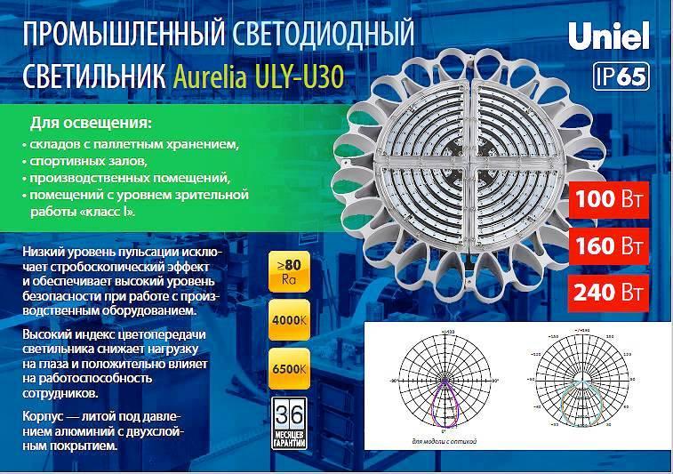 Светодиодные промышленные светильники Uniel Aurelia ULY-U30B_C