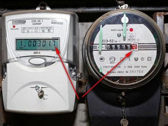 Определяем мощность нагрузки для ИБП по электрическому счетчику