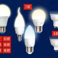 Novye moshchnye svetodiodnye lampy «Iarkaia» Uniel Rossiia 2019